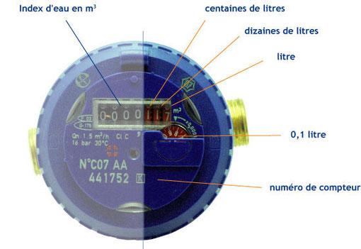 Bien lire votre compteur d 39 eau mairie de montbenoit site - Comment isoler un compteur d eau exterieur ...