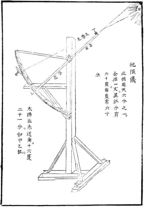 Fig. 21. Compendium, Liber Observationum, figura 6a.
