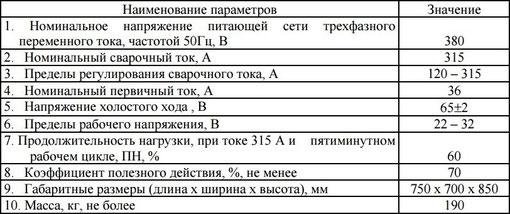 Описание Патон ВД-310Н