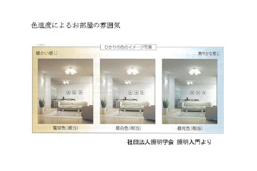色温度、光の色のイメージ写真、色温度によるお部屋の雰囲気、社団法人照明学会照明部門