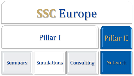 Structure SSC Europe