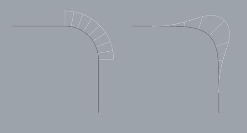 高品質な曲線 左:接線連続(G1)右:曲率連続
