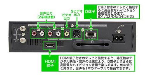 DTH110(B)