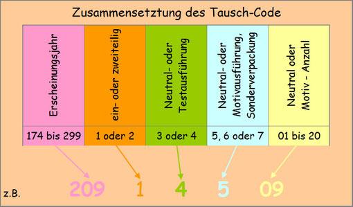 Tausch-Code - ALT