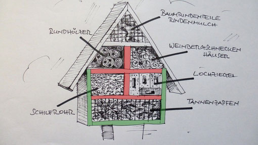 insektenhotel schaeferbrueckes webseite. Black Bedroom Furniture Sets. Home Design Ideas