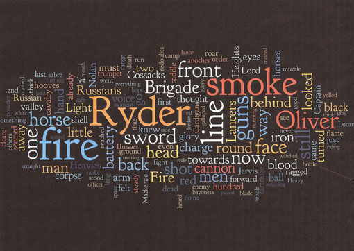 Wordle of 'Into the Valley of Death'