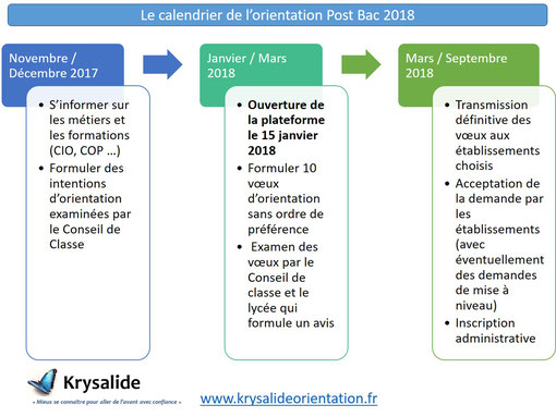 calendrier scolaire bac 2018