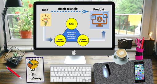 Lernen: Mit dem Magic Triangle von der Idee zum Produkt
