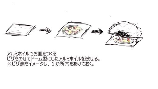ピザ 作り方 イラスト