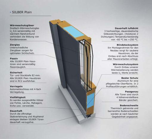 Haustur Modell Plain Von Silber Silber Fensterbau