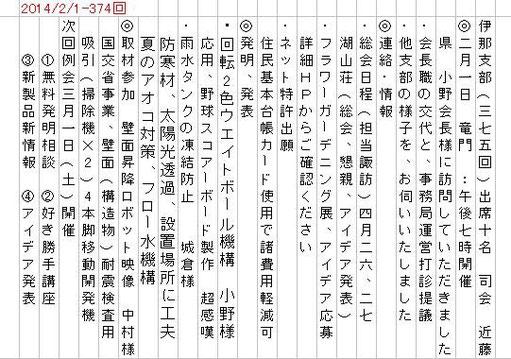 2014-2/1例会