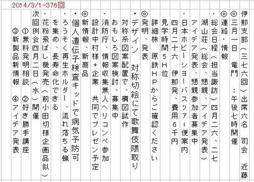 2014-3/1例会