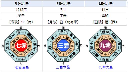 大河ドラマ「いだてん」金栗四三とはどんな人?