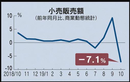 出展:日経新聞