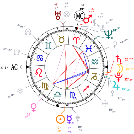 Thème de nativité de la série the Queen's Gambit, née le 23 octobre 2020 à minuit