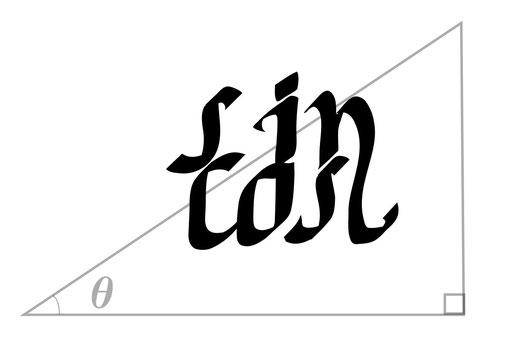 アンビグラム三角比