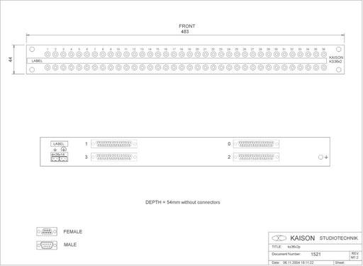 Patch Panel KS36x2
