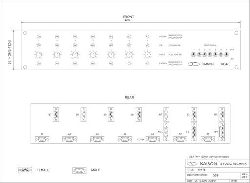 External Interface KE4-7