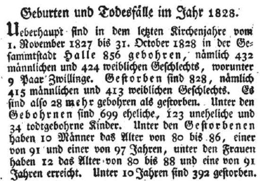 Auszug aus Hallisches Patriotisches Wochenblatt 1828