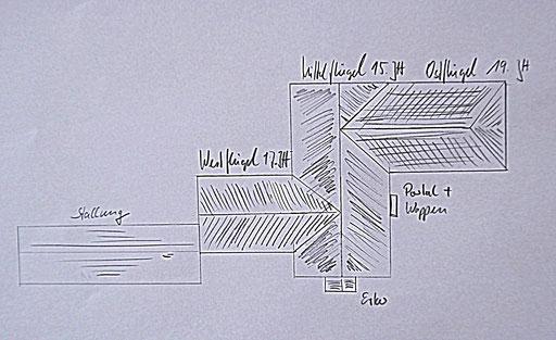 Skizze, Rittergut Blösien