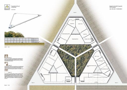 Ebene 1 Dreiecke
