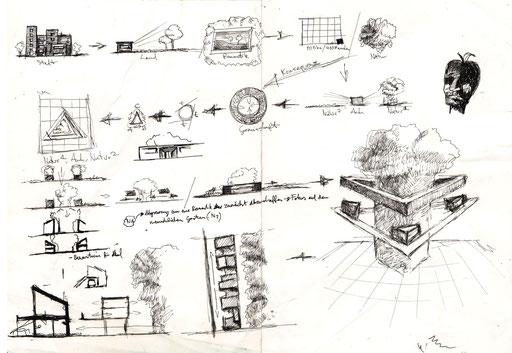 Konzeptentwicklung