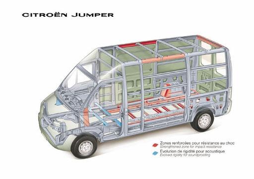 Cliquez pour agrandir (schema issu de la documentation technique Citroën, tous droits réservés)