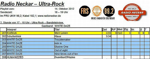 Playlist - Freies Radio Neckar, Stuttgart - ULTRAROCK vom 14.10.2012
