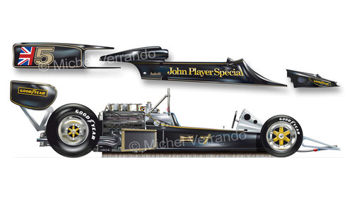 illustration lotus 77 andretti automotive art