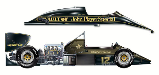 Lotus 97T  Art auto automotive-art drawing F1 Ayrton Senna Michel Verrando painting Illustration Renault EF