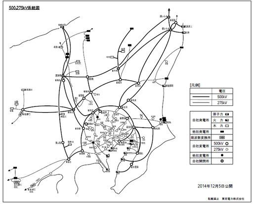 出典:東京電力ホールディングス