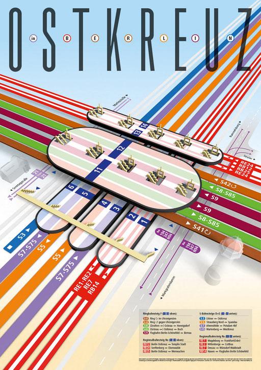"""Plakat """"Ostkreuz 2"""" in 3D, Schematische Darstellung mit Gleisbelegungen nach Beendigung der Umbauten, in Anlehnung an den Liniennetzplan der S-Bahn Berlin und der BVG"""