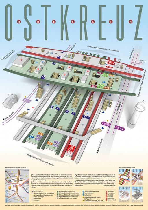 """Plakat """"Ostkreuz 4"""" in 3D, weitere alternative schematische Darstellung mit Gleisbelegungen nach Beendigung der Umbauten, in Anlehnung an den Liniennetzplan der S-Bahn Berlin und der BVG"""