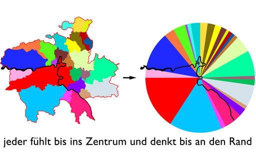 Bern 2030