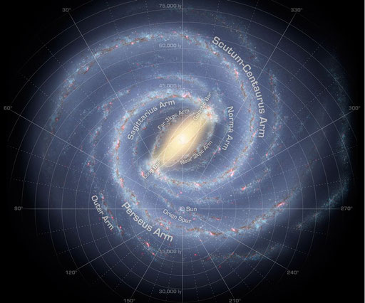 1千億とも2千億ともいわれる恒星で成り立つ我らが天の川銀河