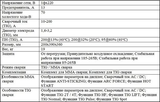 Технические данные GYSmi 207