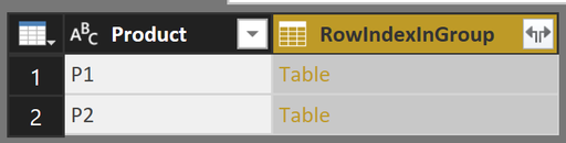 Navigating Tabular Tables - Previous Row - Mincing Data