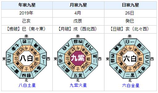 全日本選手権予選落ち!内村航平選手の性格・運気・運勢を占ってみると