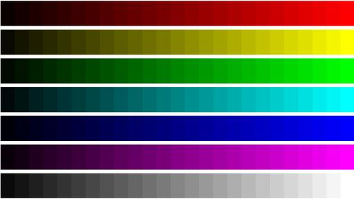 Mire contraste et couleurs