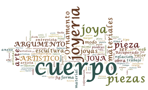 Visualización de las palabras más usadas en el trabajo