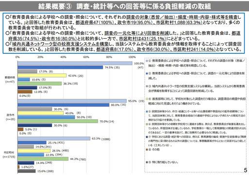 資料3-1、5ページ
