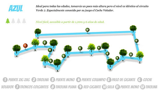 circuito de tirolinas en los árboles Cádiz
