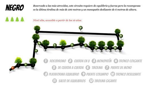 actividades en los árboles y tirolinas en Cádiz