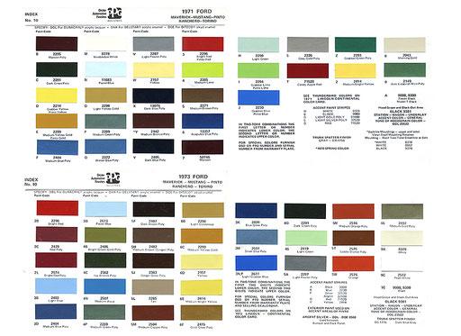 L'image est disponible dans toutes les couleurs intérieures, de carrosserie et de bandes décoratives offertes par Ford durant les années de production du modèle