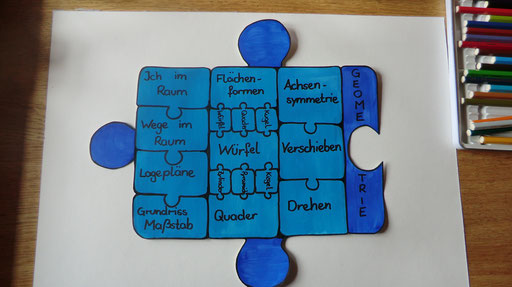 Lernwerkstätten Oberfranken, Lernwerkstatt Oberfranken, Lernwerkstatt, Meußdoerffer Schule Kulmbach