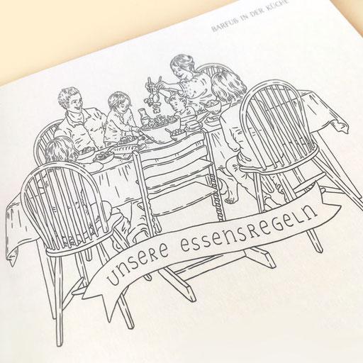© Kochbuch-Illustrationen für wasfuermich, André und Claudia Schaumann (Autorin), Buchgestaltung: Claudia Obertaxer