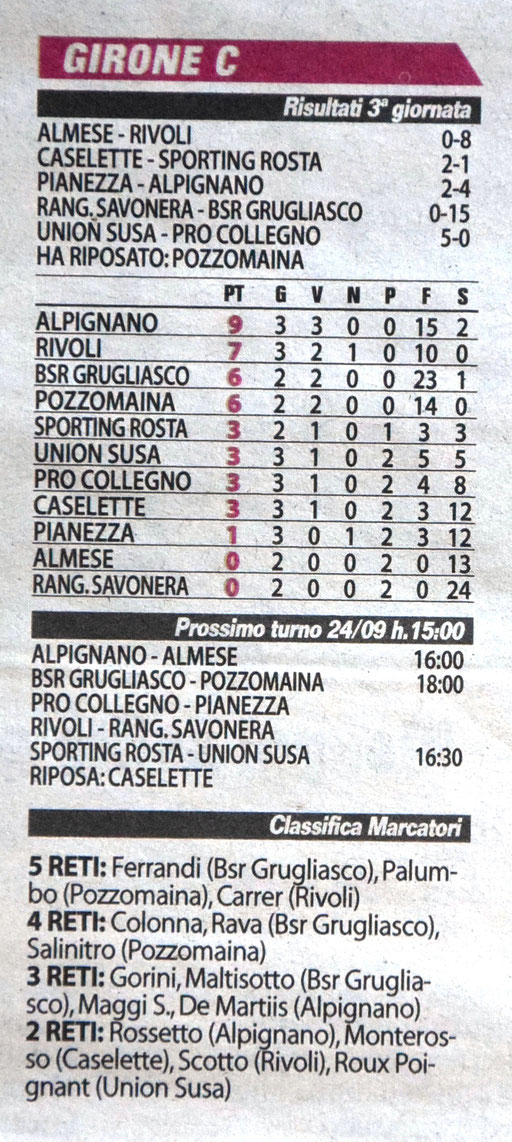 ALLIEVI FB 2001