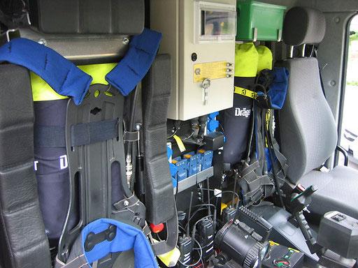 Atemschutzgeräte für Fahrer und Beifahrer