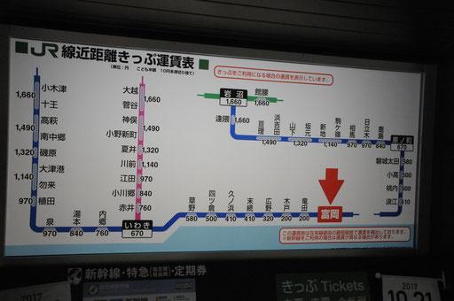 富岡駅と浪江駅の間に福島第一原発があります。