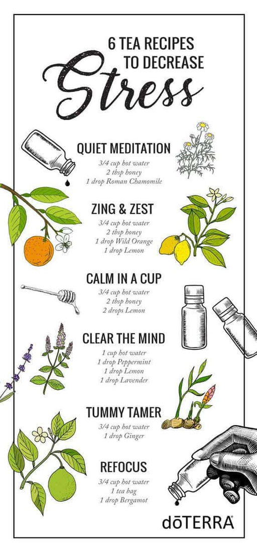Aroma Welt: doTERRA Bergamot - Bergamotte Ätherisches Öl Tea Recipes - Tee Rezept Ideen mit ätherischen Ölen